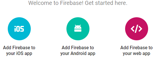 Android Select Add Firebase to your Android App Option