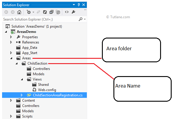 areas folder sections in asp.net mvc application
