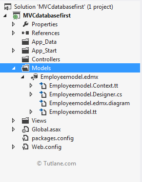 Project structure after adding ado.net entity model in asp.net mvc applicaiton