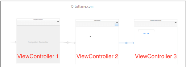 ios delegates multiple controllers in storyboard file