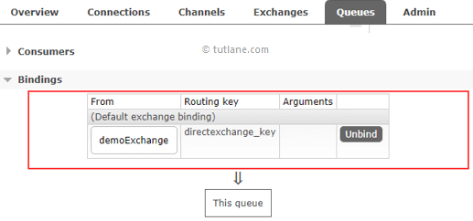 C# Bind Queue to Exchange in RabbitMQ Exchange