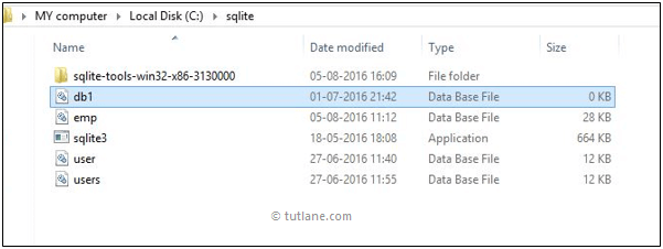 SQLite Database Created DB File Location